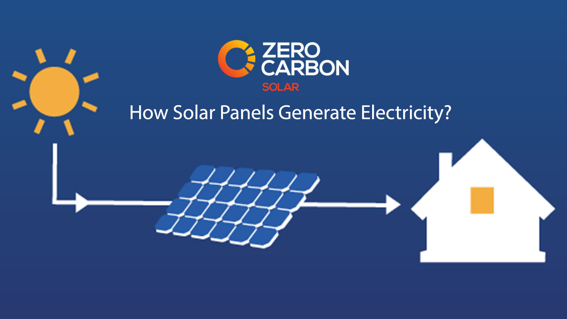 How Solar Panels Generate Electricity?